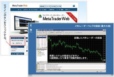 MetaTrader,MT4の無料自動運用サーバーならメタトレーダーウェブ!ご利用条件がさらに入りやすく!