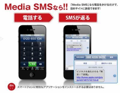 スマートフォン(iPhone)アプリのダウンロード数を伸ばすソリューション『Media SMS』サービスメニューを拡充