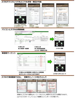 スマホ時代の革新的学習・暗記スタイルを提案。Android対応単語帳アプリ「みん単」がクラウド対応。パソコンで簡単に個人単語帳を登録しスマホに同期。単語帳を公開しユーザー間で様々な単語帳を共有可能。