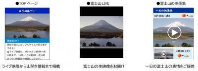 交通情報サービス株式会社、「auスマートパス」「Yahoo!プレミアム」向けATIS交通情報に<br />ライブ映像『現在の富士山』を提供開始!
