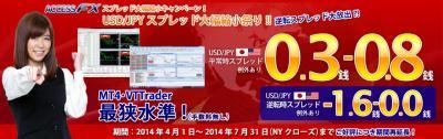 """""""USD/JPY""""スプレッド大幅縮小祭り 開催決定!<br />~マイナス1.6銭~0.0銭の逆転スプレッドも出現!!~"""
