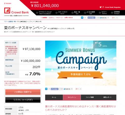 融資型クラウドファンディング「クラウドバンク」がオープンから7ヶ月で応募金額8億円を突破!目標利回り7.0%、夏のボーナスキャンペーン開催中!