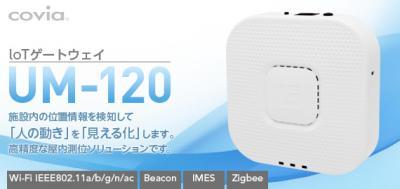 コヴィア、WiFi IEEE802.11a/b/g/n/acをバックボーンとしたBeacon、屋内GPS(IMES)、Zigbee対応のIoTゲートウェイ「UM-120」を開発