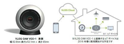 IoTデバイスと連携し、AI/DeepLearningを活用した顔認識も可能なコンパクトサイズのクラウドカメラ「VLOG CAM VCC-1」1月20日(水)に販売開始