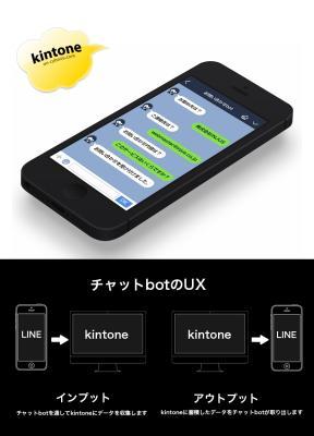アプリ開発ベンチャーの株式会社INJUS、サイボウズの「kintone」を使ったチャットbot構築サービスを2016年7月11日より提供開始