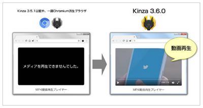 国産ウェブブラウザ「Kinza 3.6.0」本日より公開~ Windows版にてMP4、MP3ファイルの再生機能を実装 ~