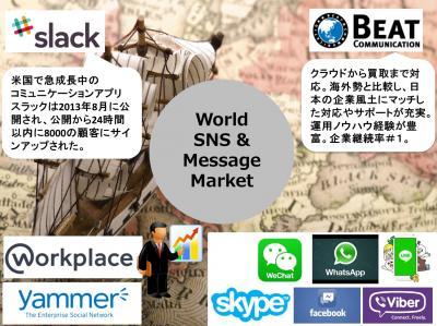 ビートコミュニケーション、新しい働き方改革を推進する ハイブリッド型ホラクラシーのビジネスソーシャル「B-Holacracy」を提供開始