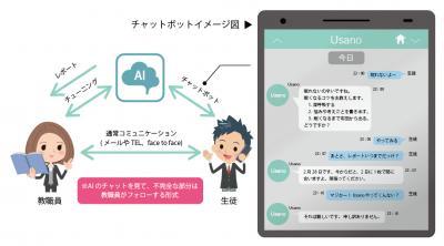 「ひとりぼっちを感じさせない!!」 AIによる、新しい生徒ケア。 日本初、通信制高校生徒のケアを行うAIチャットボット 「Usano(ウサノ)」を開発、提供していきます。