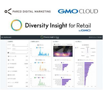 AI技術で、リアル店舗の客層や行動を分析・見える化。 1月23日(水)~25日(金)「SCビジネスフェア2019」で、AI分析サービスを体験。<パルコデジタルマーケティングと、GMOクラウド>
