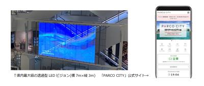 沖縄・新商業施設『サンエー浦添西海岸 PARCO CITY』にWeb・店頭のデジタルコミュニケーションサービスを一括提供 【Webコミュニケーションツール】と【デジタルサイネージ】を連携